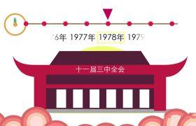 改革开放40周年宣传纪念MG动画模板