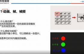 传智播客AE入门精品教程第十讲:动画帧关键帧讲解