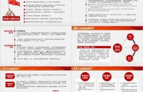 简约中国风党支部党务知识培训课件PPT模板