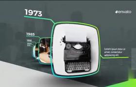 現代優雅大氣商業圖文內容時間線設計宣講幻燈片AE模板