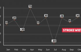 AE模板-及時數據圖形控制動畫生成軟件包