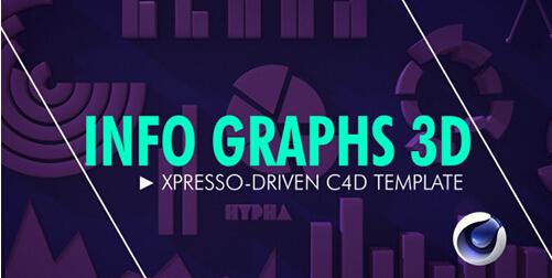 三维信息图表C4d模型模板 Info Graphs 3D