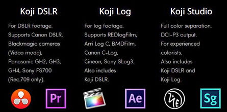 专业电影胶片LUT调色预设 Koji Color Film Color LUTs Plugins