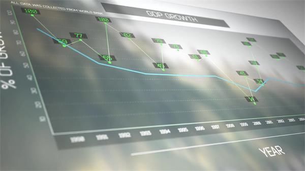 AE模板 空间信息科技数据柱状图饼型波浪分析图表模版 AE素材